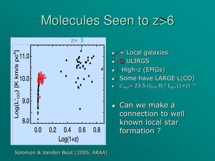 Molecules Seen to z>6