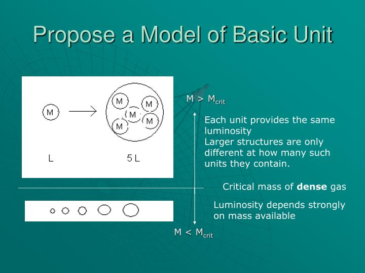 Propose a Model of Basic Unit