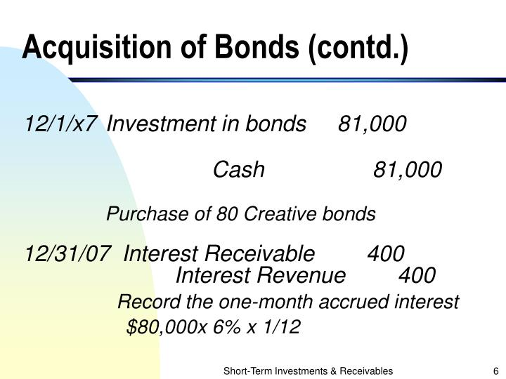 Acquisition of Bonds (contd.)