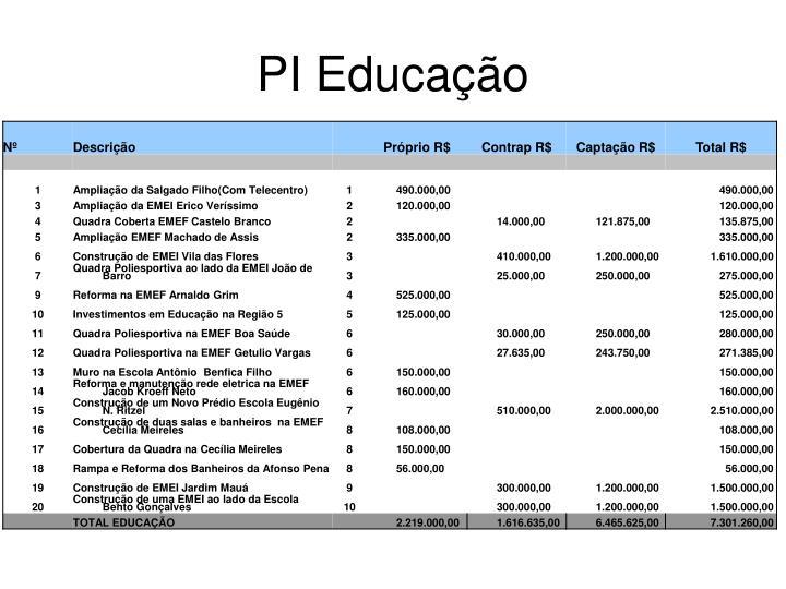PI Educação