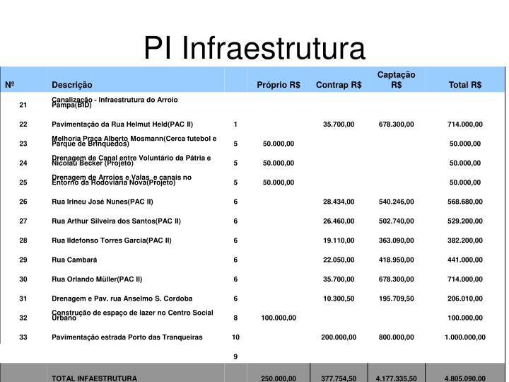 PI Infraestrutura