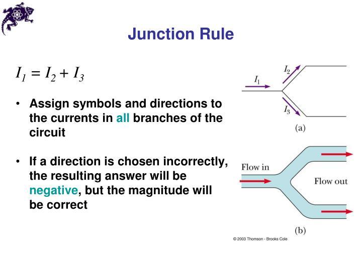 Junction Rule