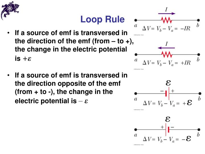 Loop Rule