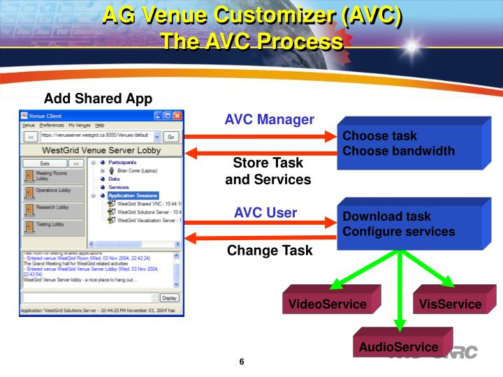 AG Venue Customizer (AVC)