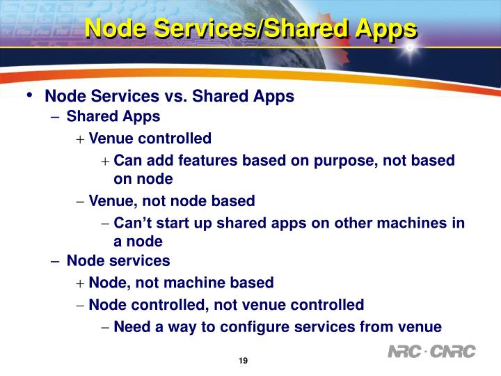 Node Services/Shared Apps