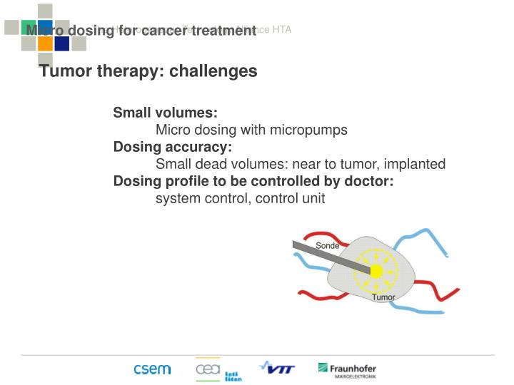 Micro dosing for cancer treatment