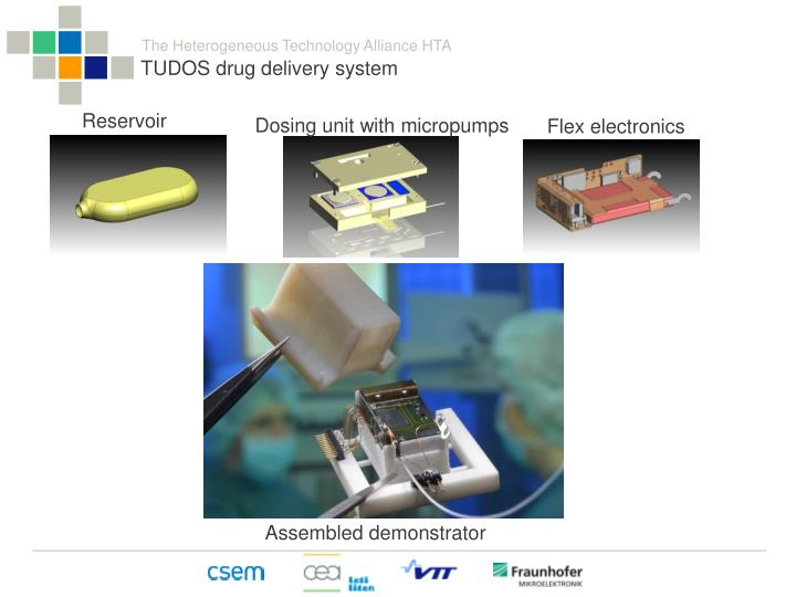 Tudos dr ug delivery system