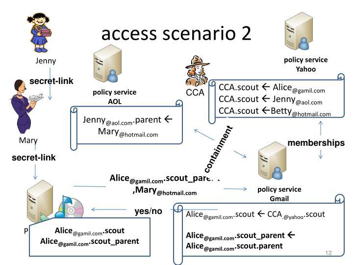 access scenario 2
