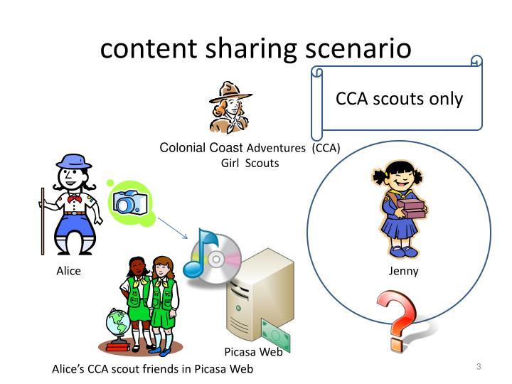 content sharing scenario