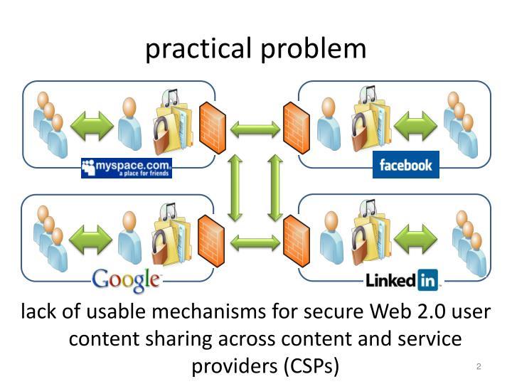 practical problem