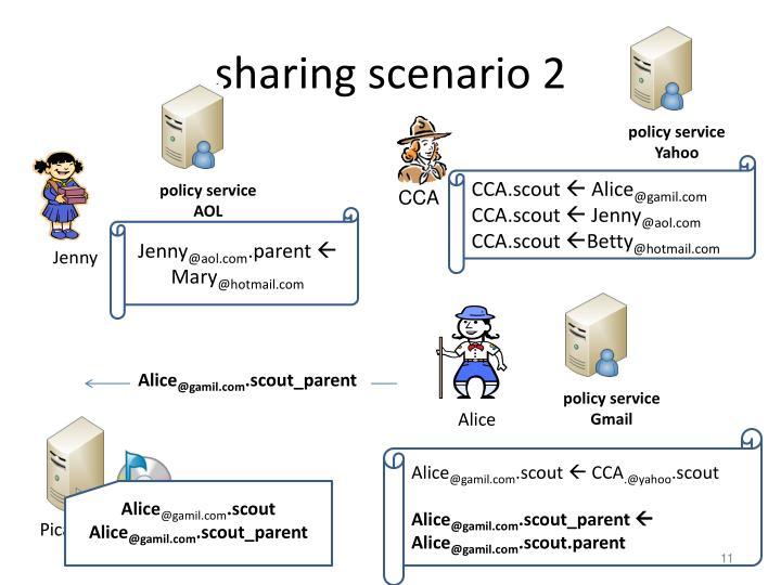 sharing scenario 2