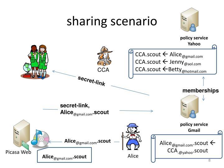 sharing scenario
