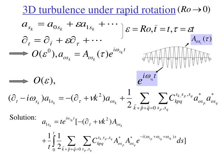 3D turbulence under rapid rotation