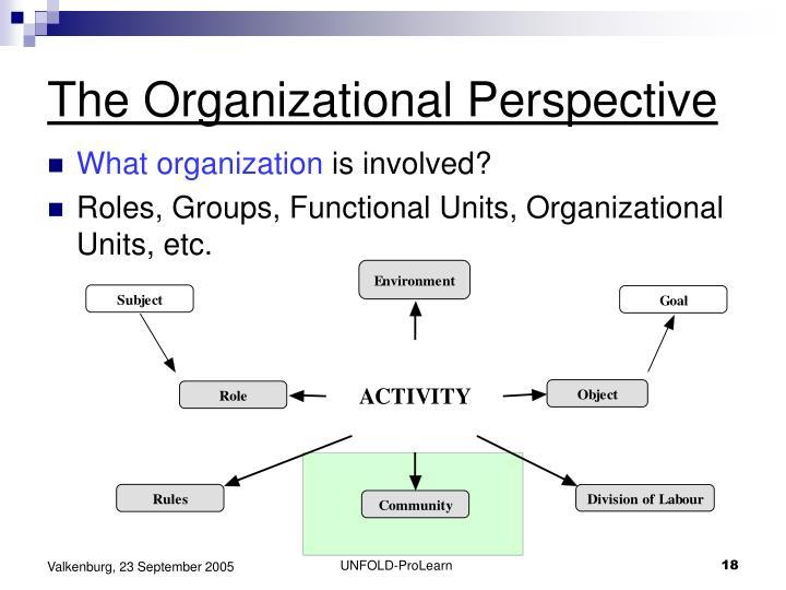 What organization