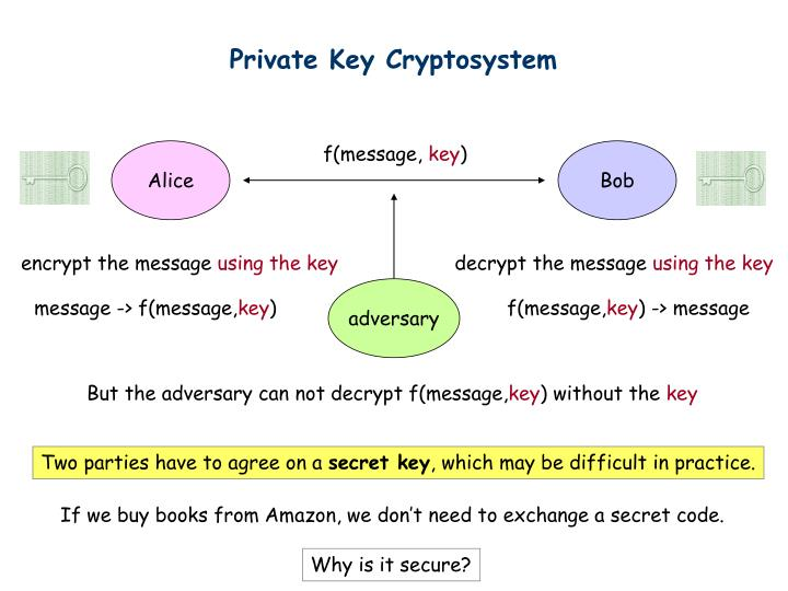 Private Key Cryptosystem