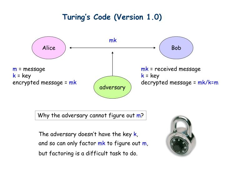 Turing's Code (Version 1.0)
