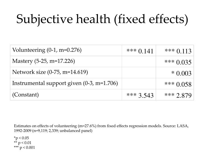 Subjective health (fixed effects)
