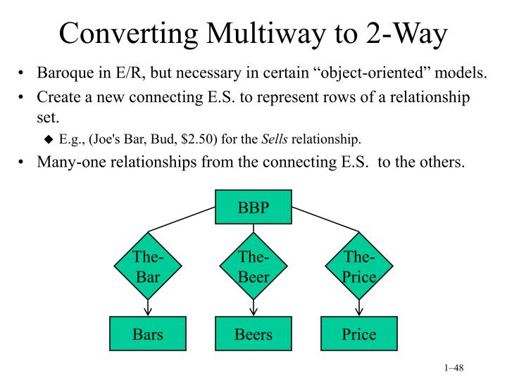 Converting Multiway to 2-Way