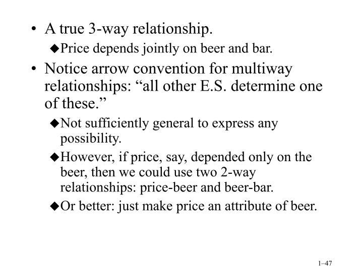 A true 3-way relationship.