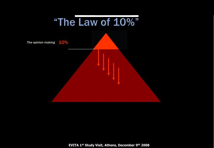 """""""The Law of 10%"""""""