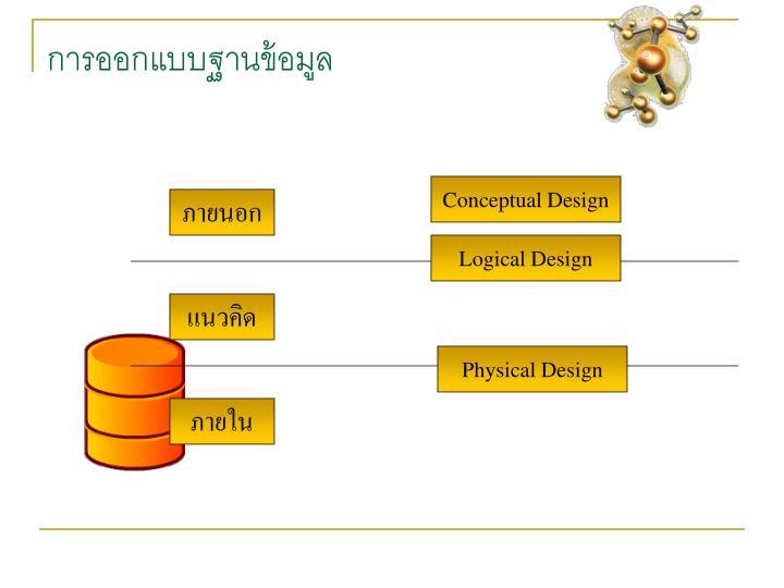 การออกแบบฐานข้อมูล