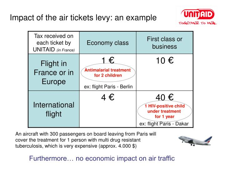 Impact of the air tickets levy: an example