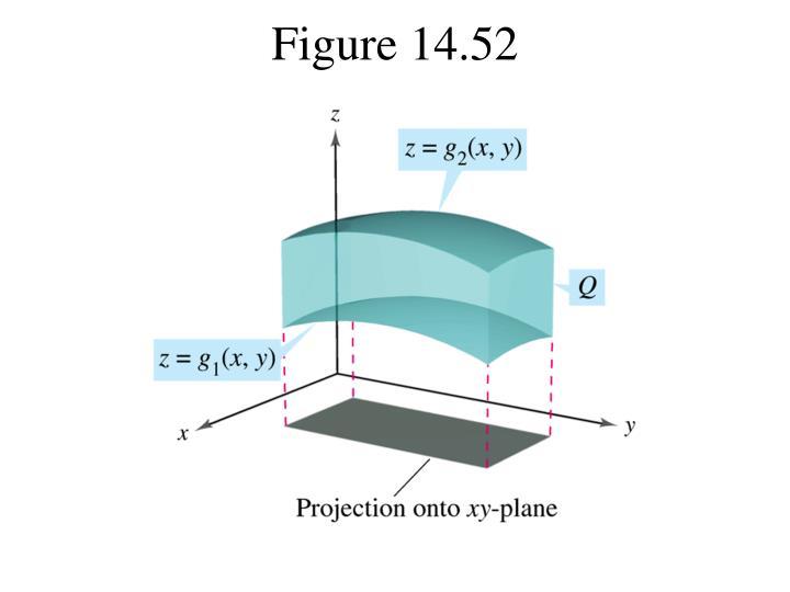 Figure 14.52