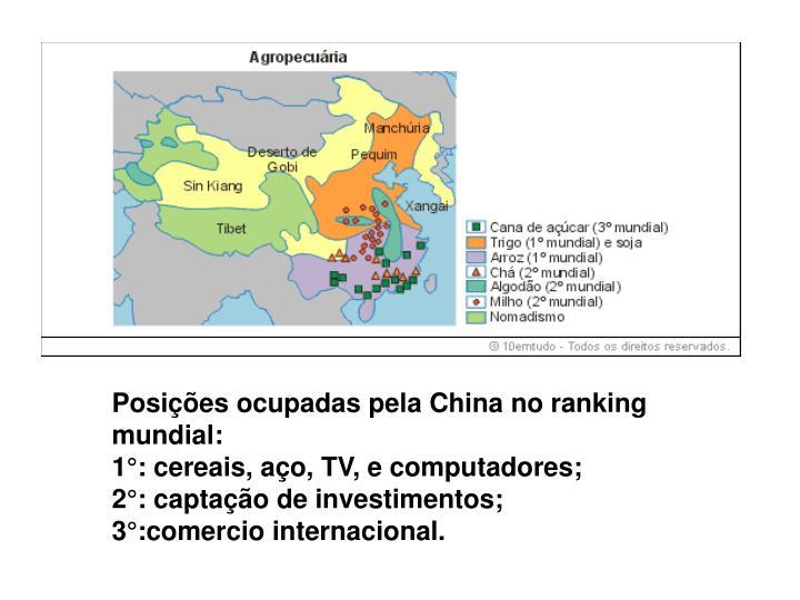 Posições ocupadas pela China no ranking mundial: