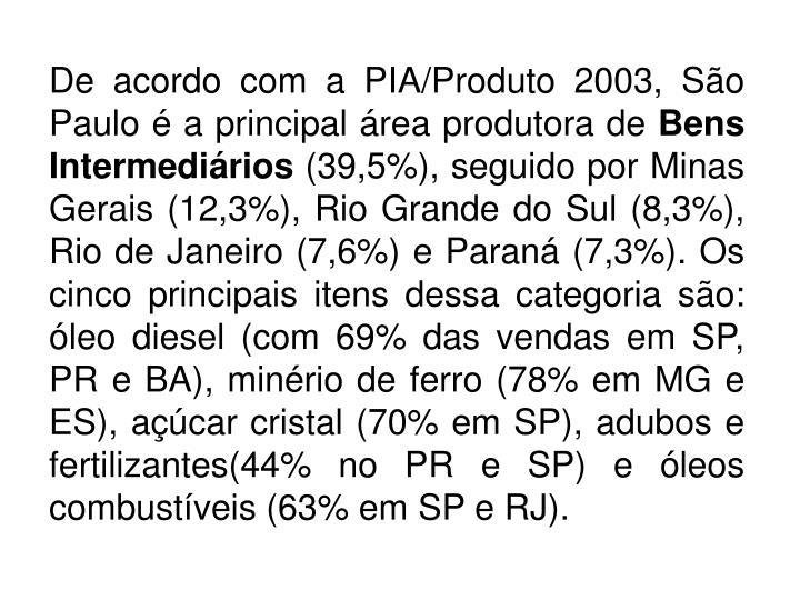 De acordo com a PIA/Produto 2003, São Paulo