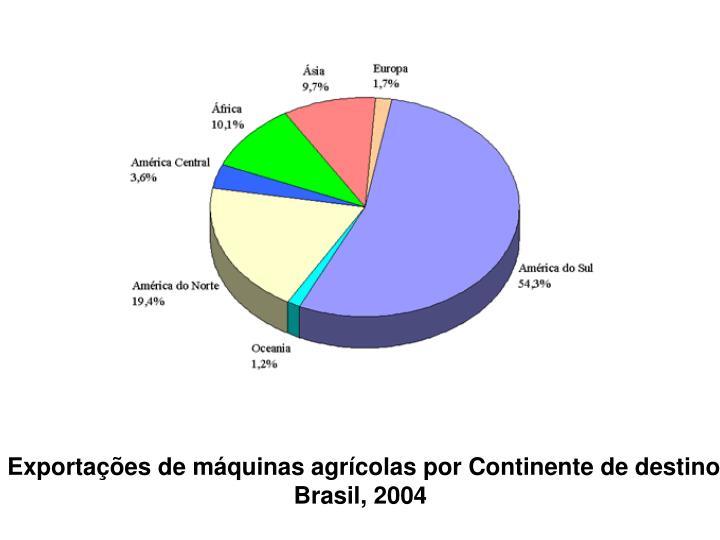 Exportações de máquinas agrícolas por Continente de destino