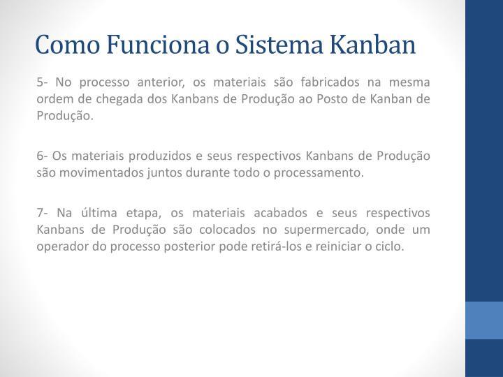 Como Funciona o Sistema Kanban