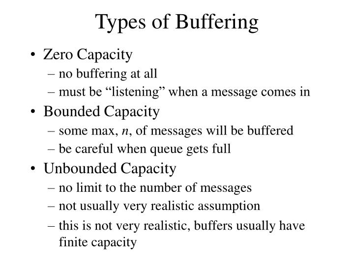 Types of Buffering
