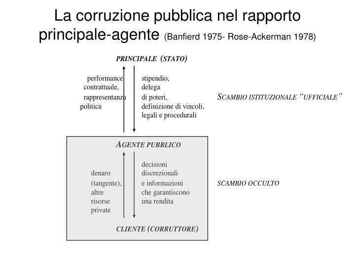 La corruzione pubblica nel rapporto principale-agente