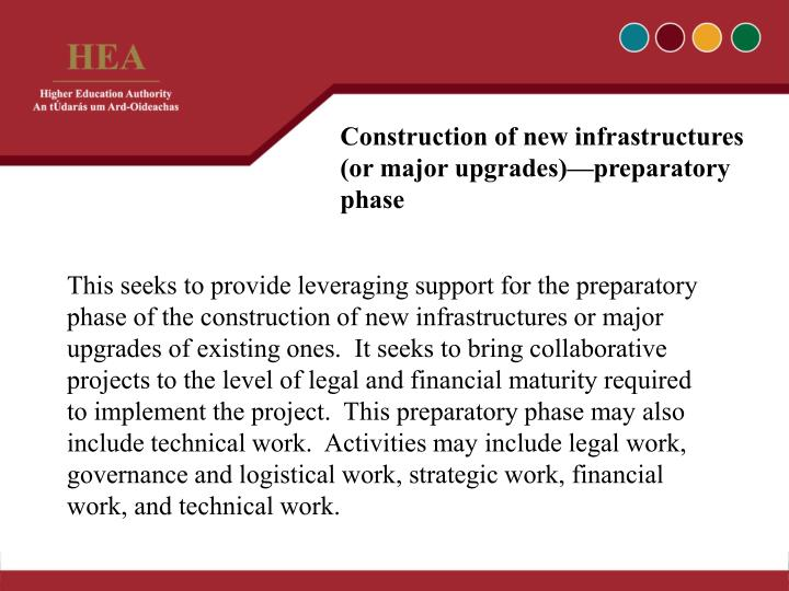 Construction of new infrastructures (or major upgrades)—preparatory phase