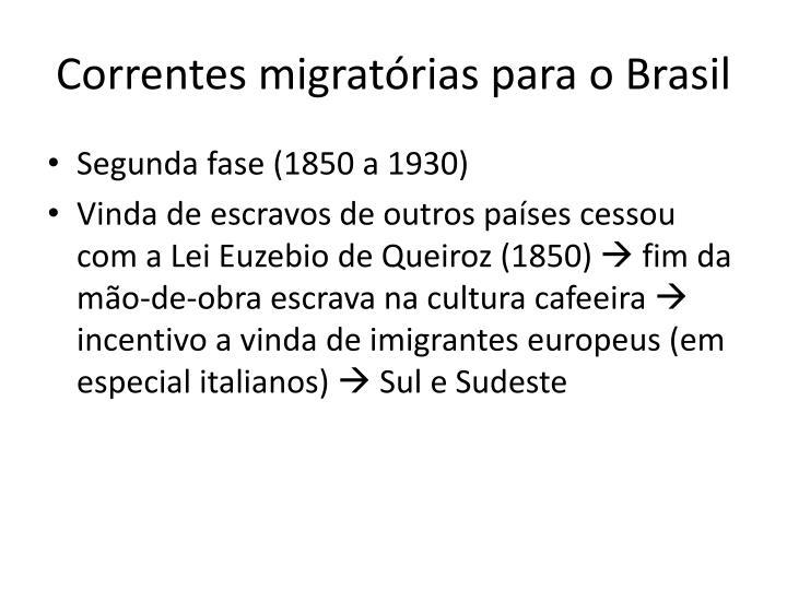 Correntes migratórias para o Brasil