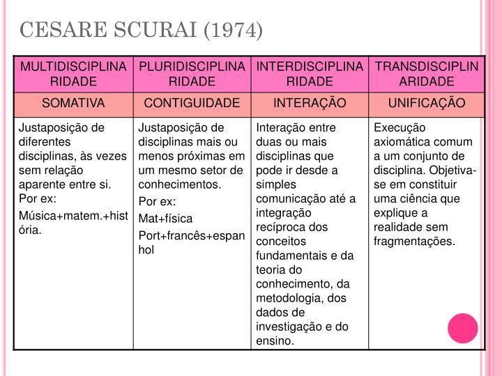CESARE SCURAI (1974)