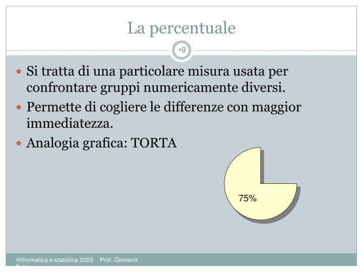 La percentuale