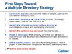 first steps toward a multiple directory strategy