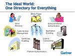 the ideal world one directory for everything
