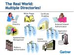 the real world multiple directories