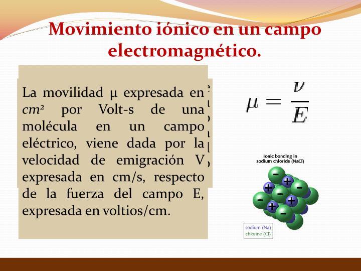 Movimiento iónico en un campo electromagnético