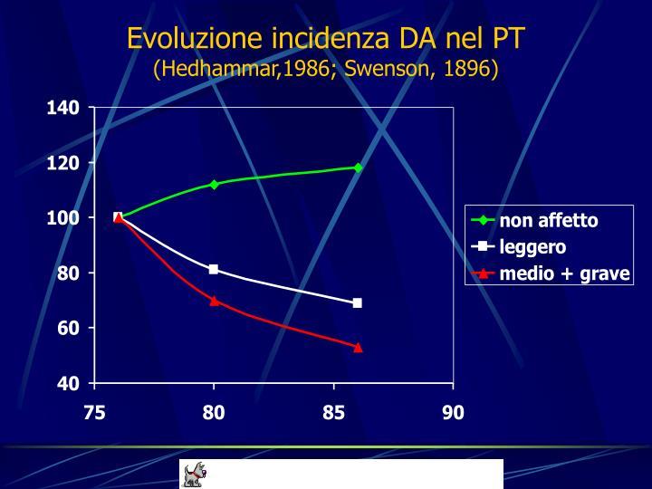 Evoluzione incidenza DA nel PT