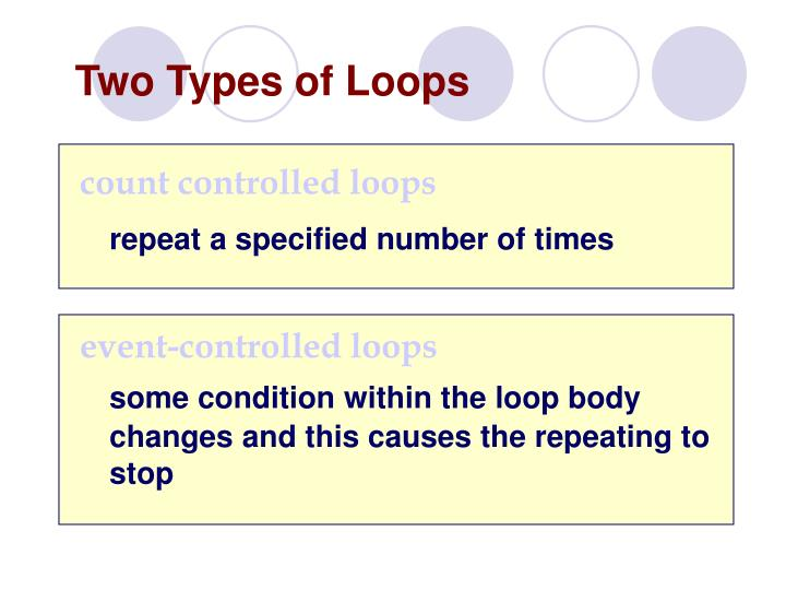 Two Types of Loops