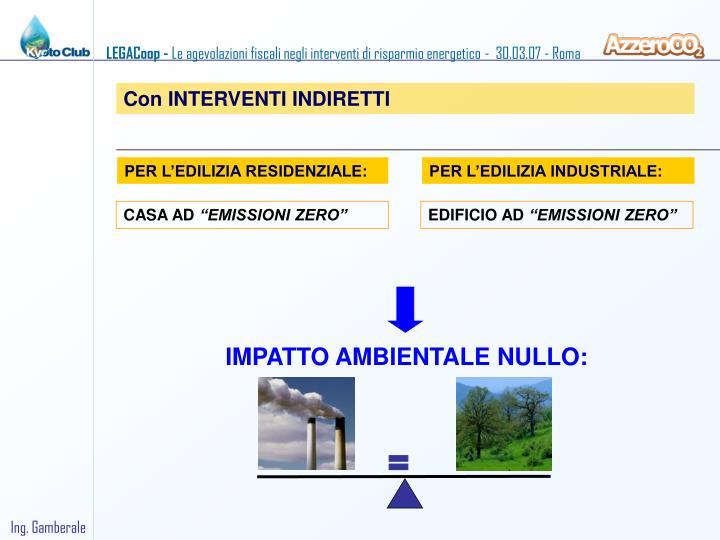 Con INTERVENTI INDIRETTI