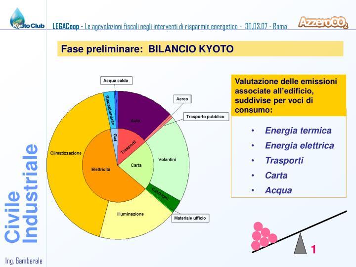 Fase preliminare:  BILANCIO KYOTO