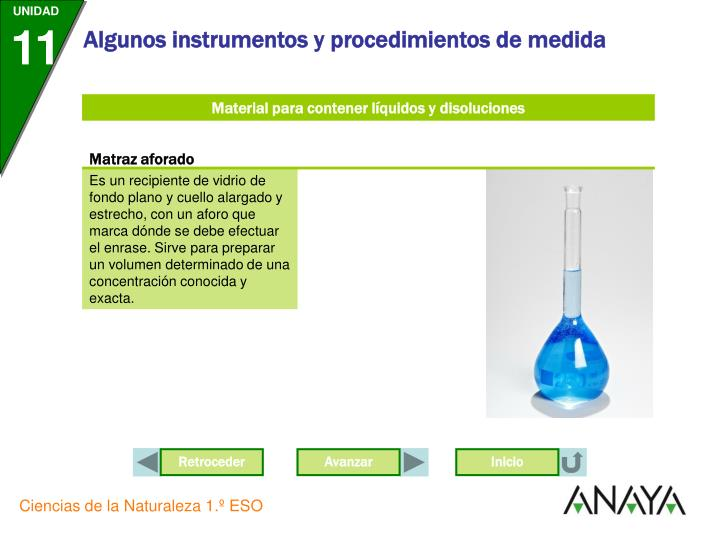 Material para contener líquidos y disoluciones