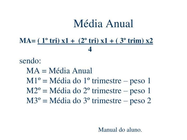 Média Anual