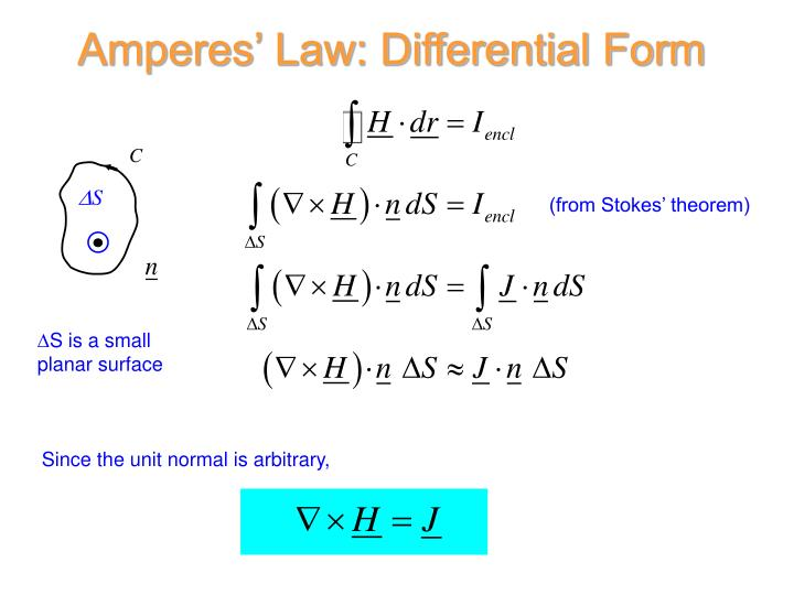 Amperes' Law: Differential Form