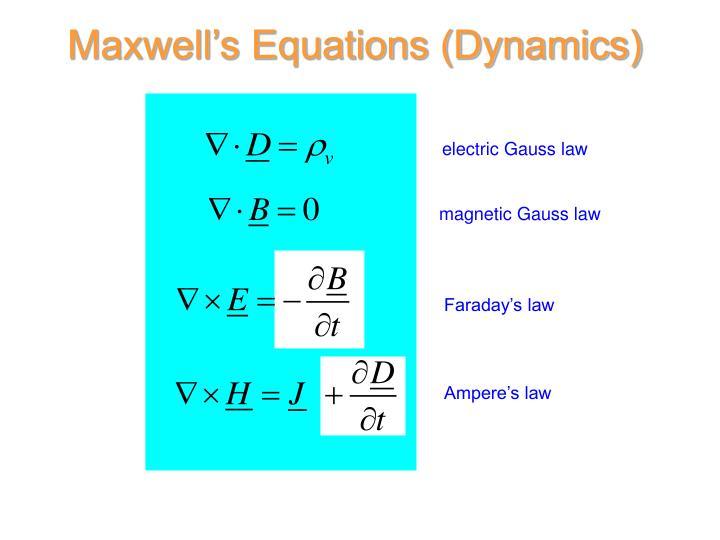 Maxwell's Equations (Dynamics)