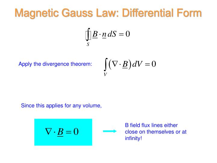 Magnetic Gauss Law: Differential Form
